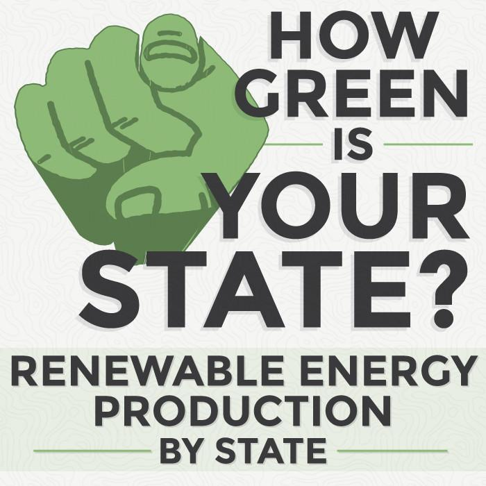 How Green is Your State?